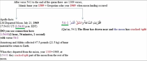 Miracle of the Quran - Prophecy of Moon landing